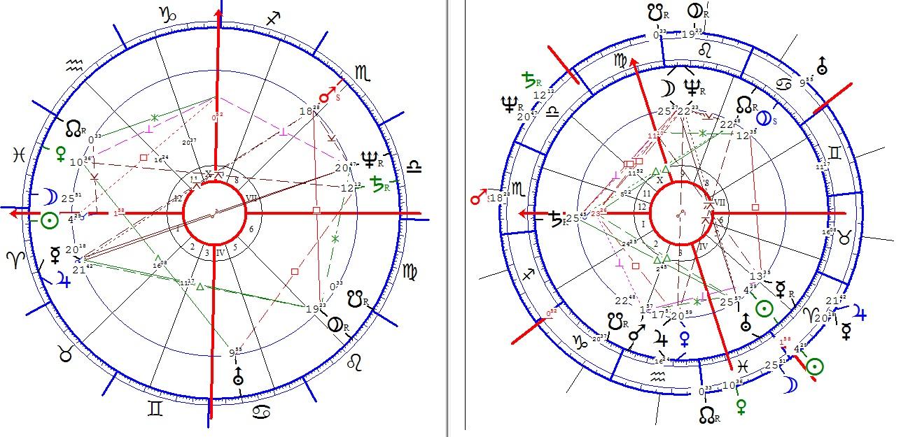 Hold jel horoszkóp mérkőzés